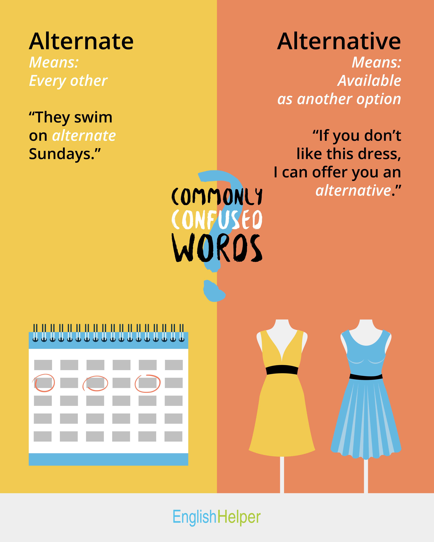 English Speaking, Learn English, Learn English Online, Spoken English, Spoken English Online, Speak English, English Grammar, EnglishHelper, English Language, Language Learning